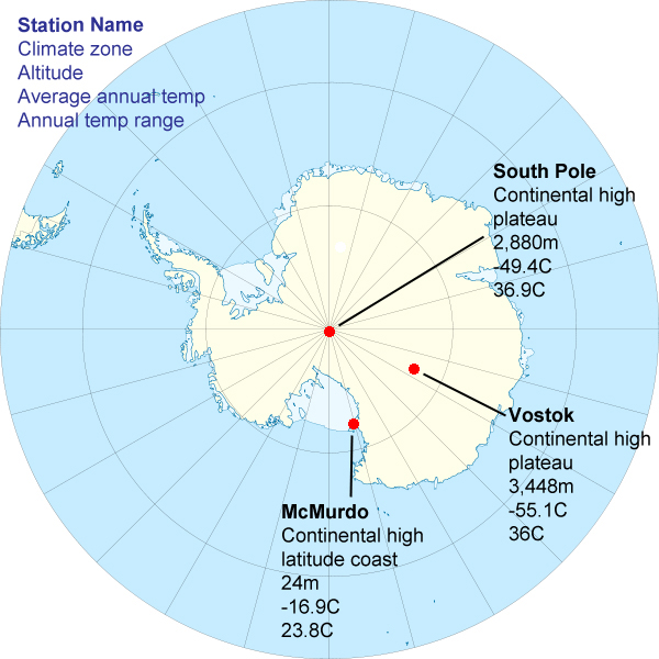 Antarctica Climate data and graphs, South Pole, McMurdo and Vostok