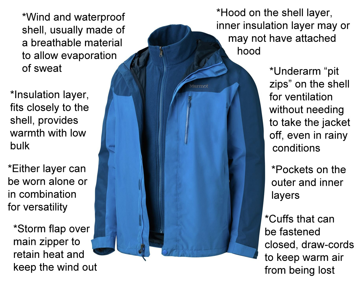 3 in 1 jackets - waterproof rain coats and an insulating layer ...