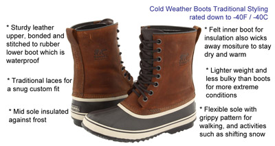 b5c9e17296c Cold Weather Boots - Keep your feet warm in extreme cold weather