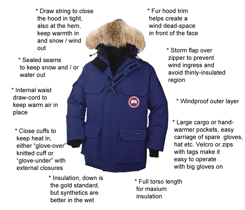 is canada goose warmer than north face
