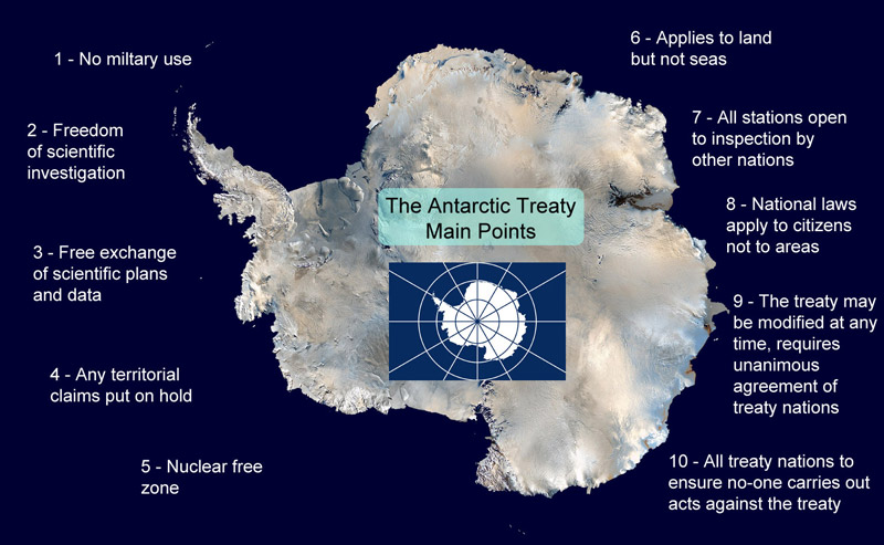 Antarctic treaty main points